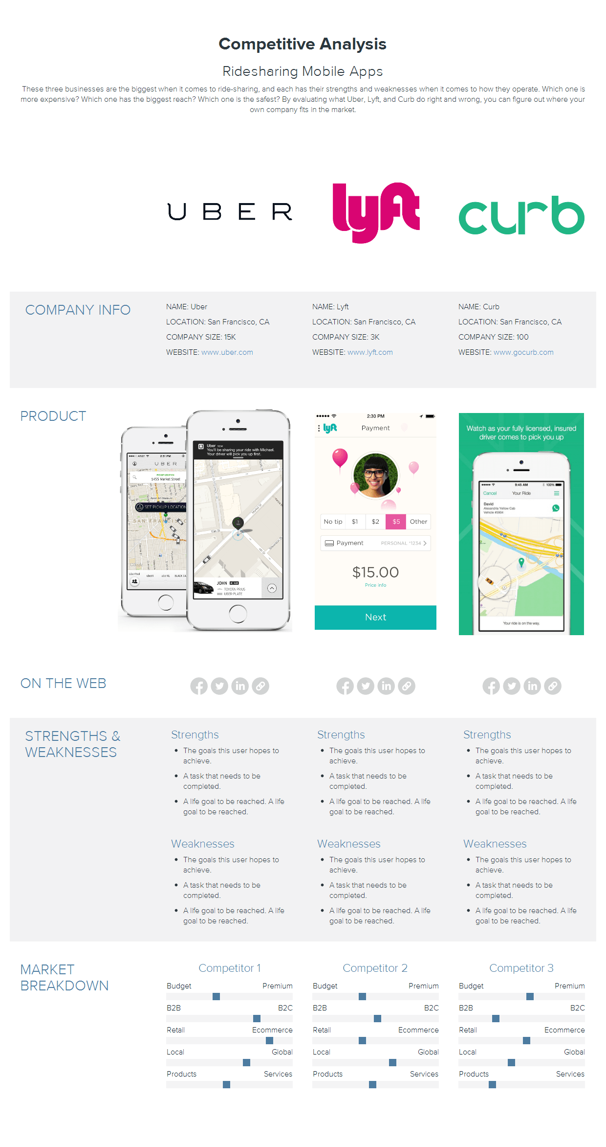 Ridesharing Apps Competitive Analysis Sample By Xtensio  Competitors Analysis Template