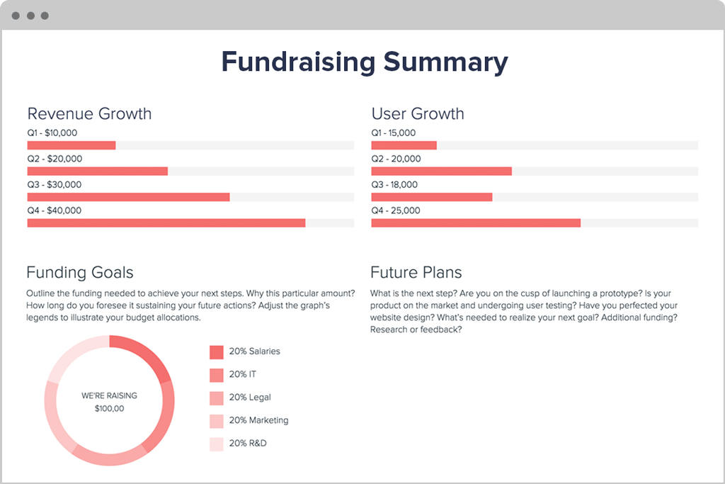 Fundraising Summary by Xtensio