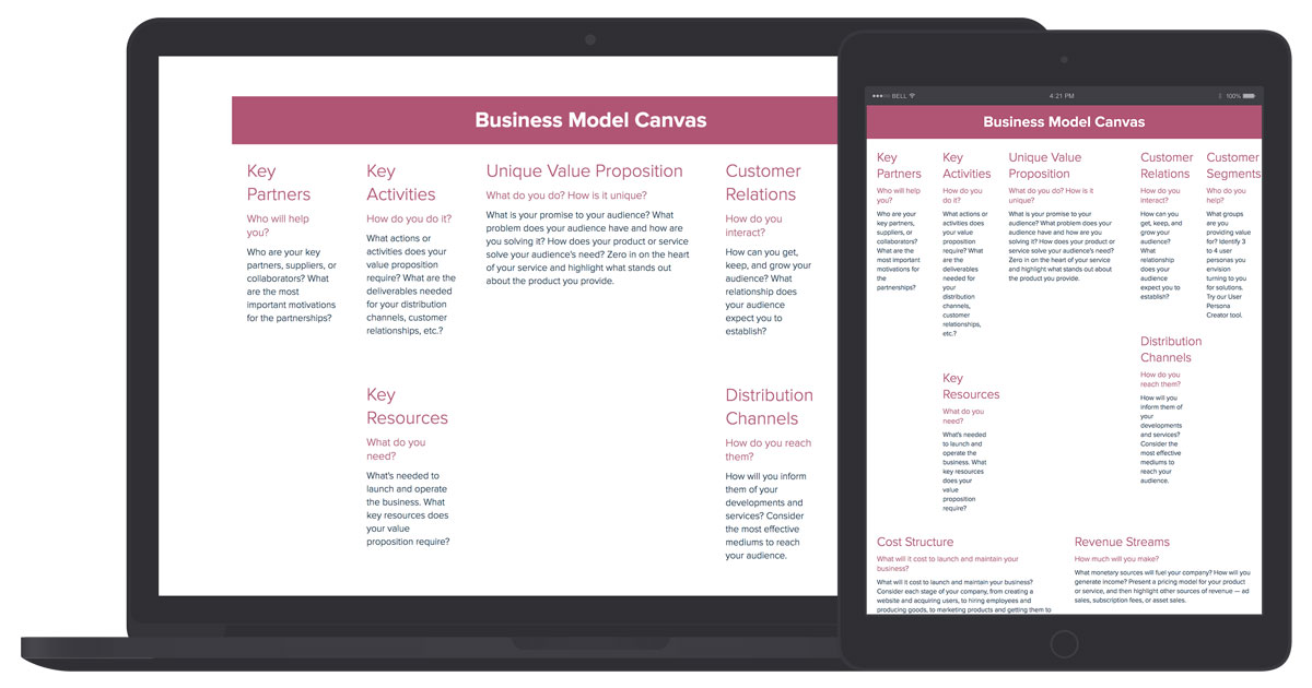 Business Model Canvas By Xtensio ItS Free