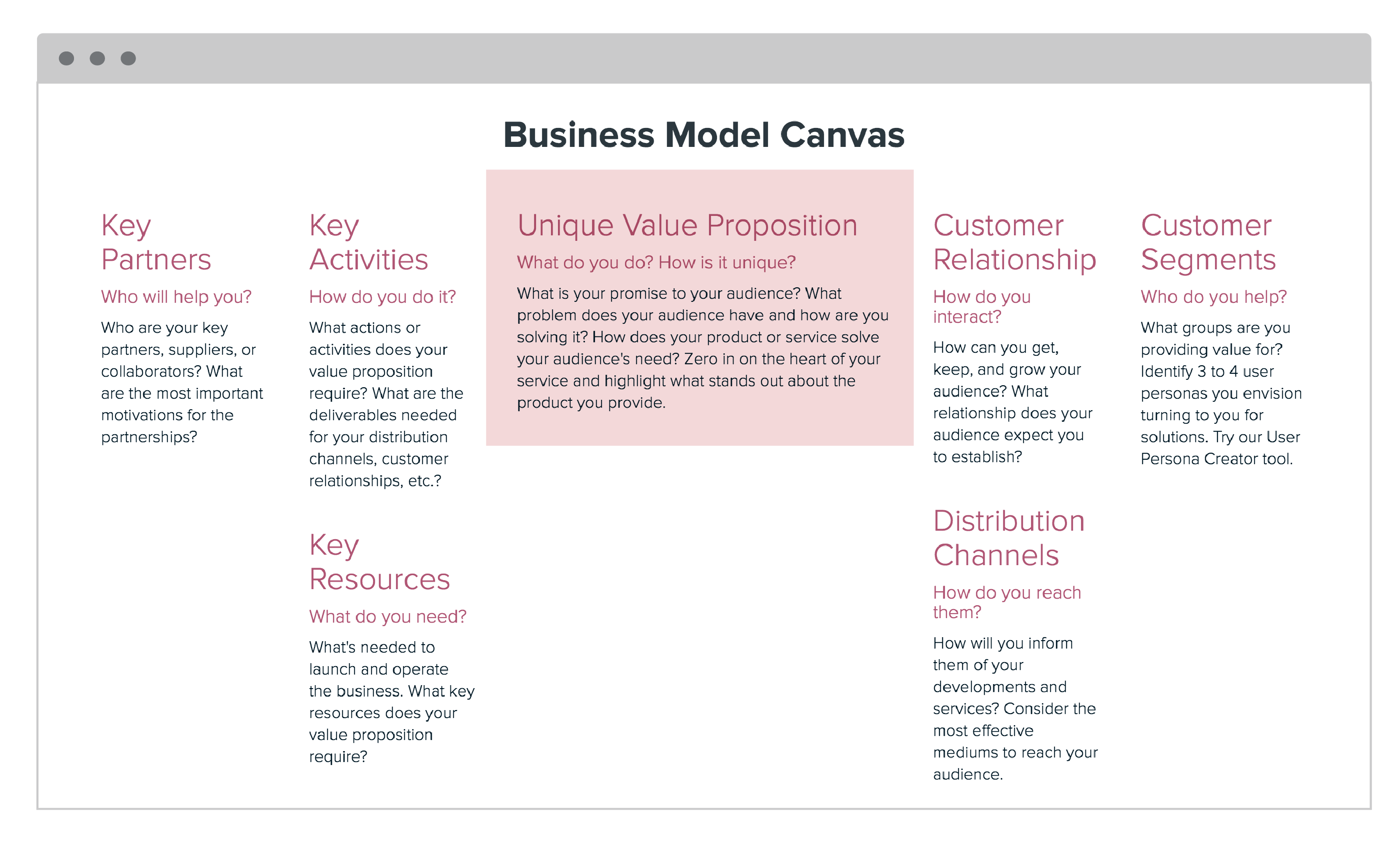 how to create an image canvas