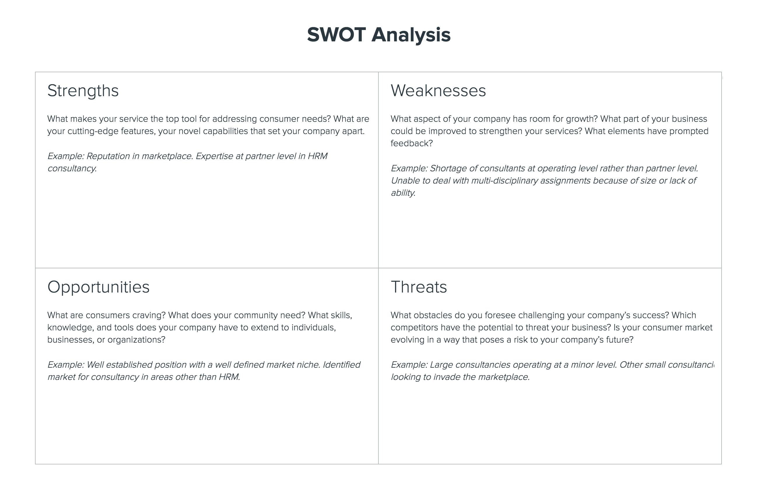 SWOT for Brand Positioning Canvas