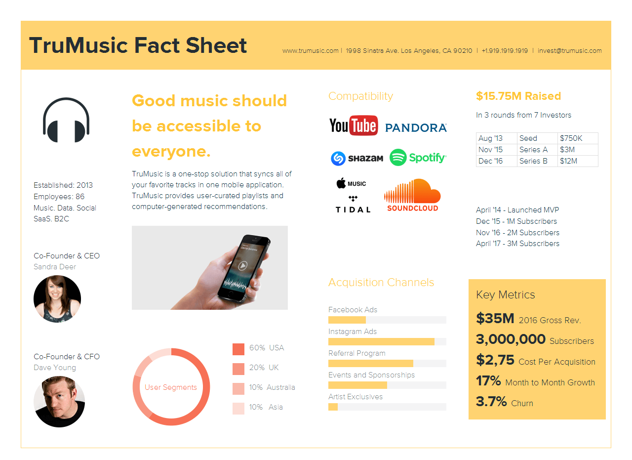 May 2017 product updates fact sheet template teams early access music startup fact sheet example wajeb Image collections