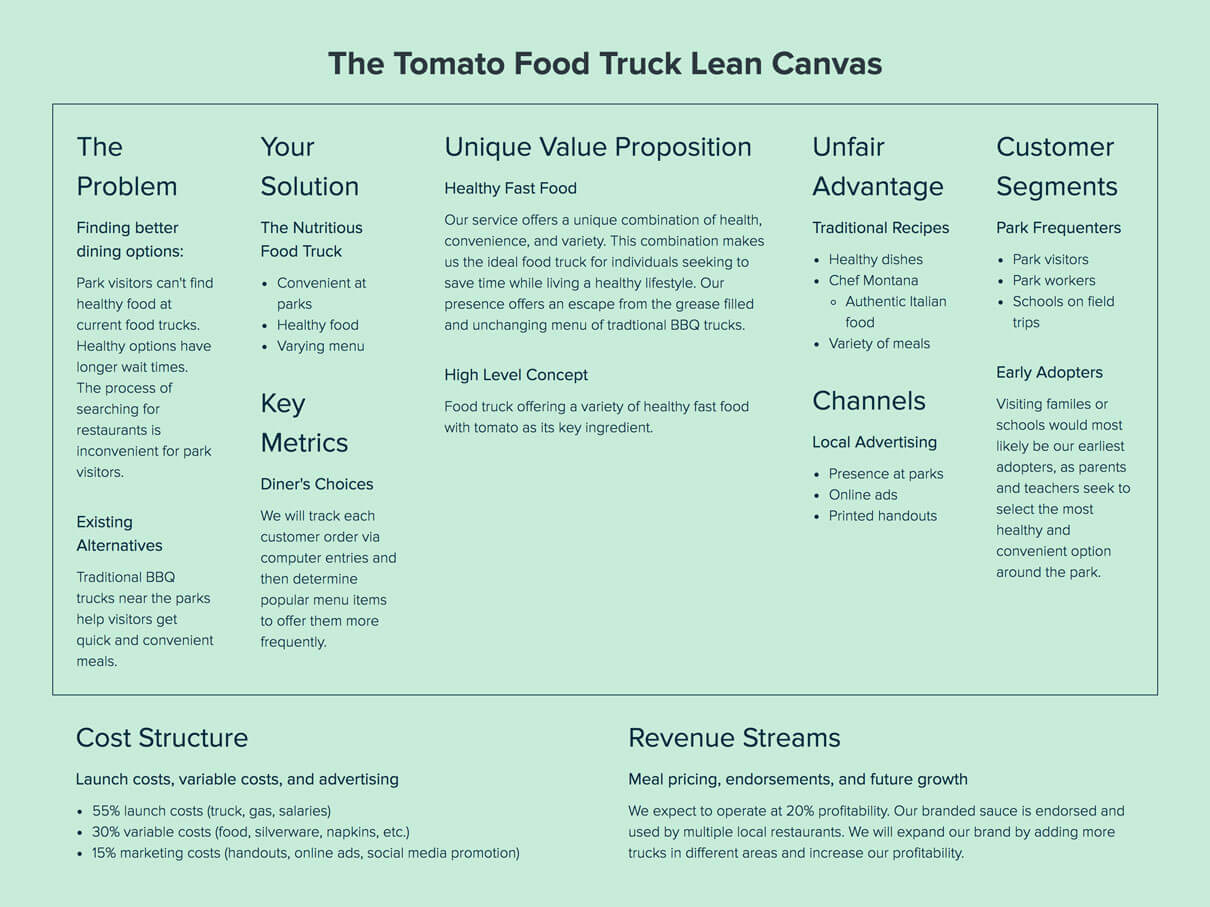 How To Create A Lean Canvas A Step By Step Guide 2020