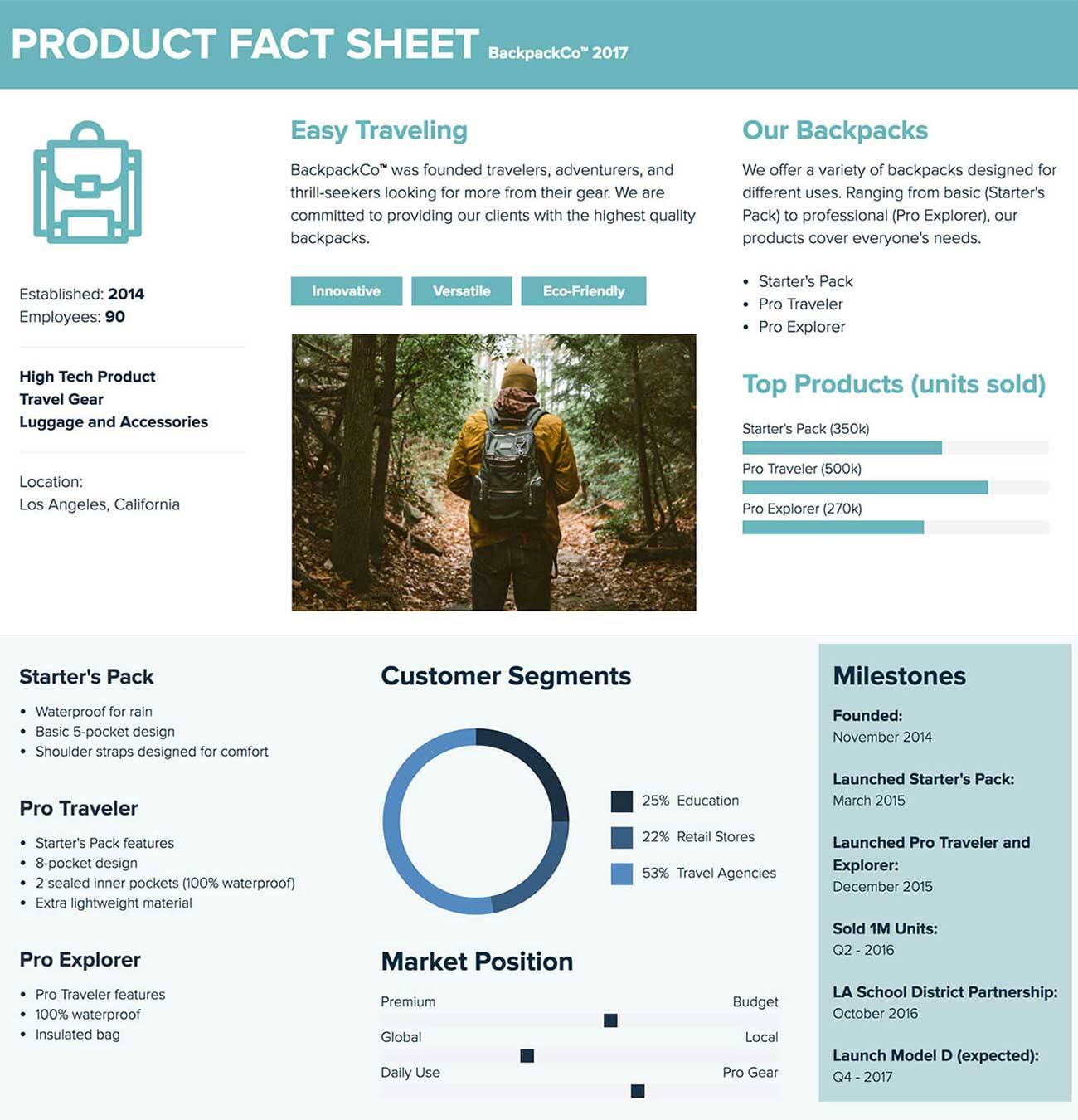 Product Fact Sheet Example