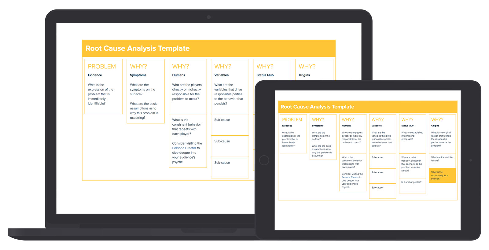Root Cause Analysis Template And Examples Xtensio