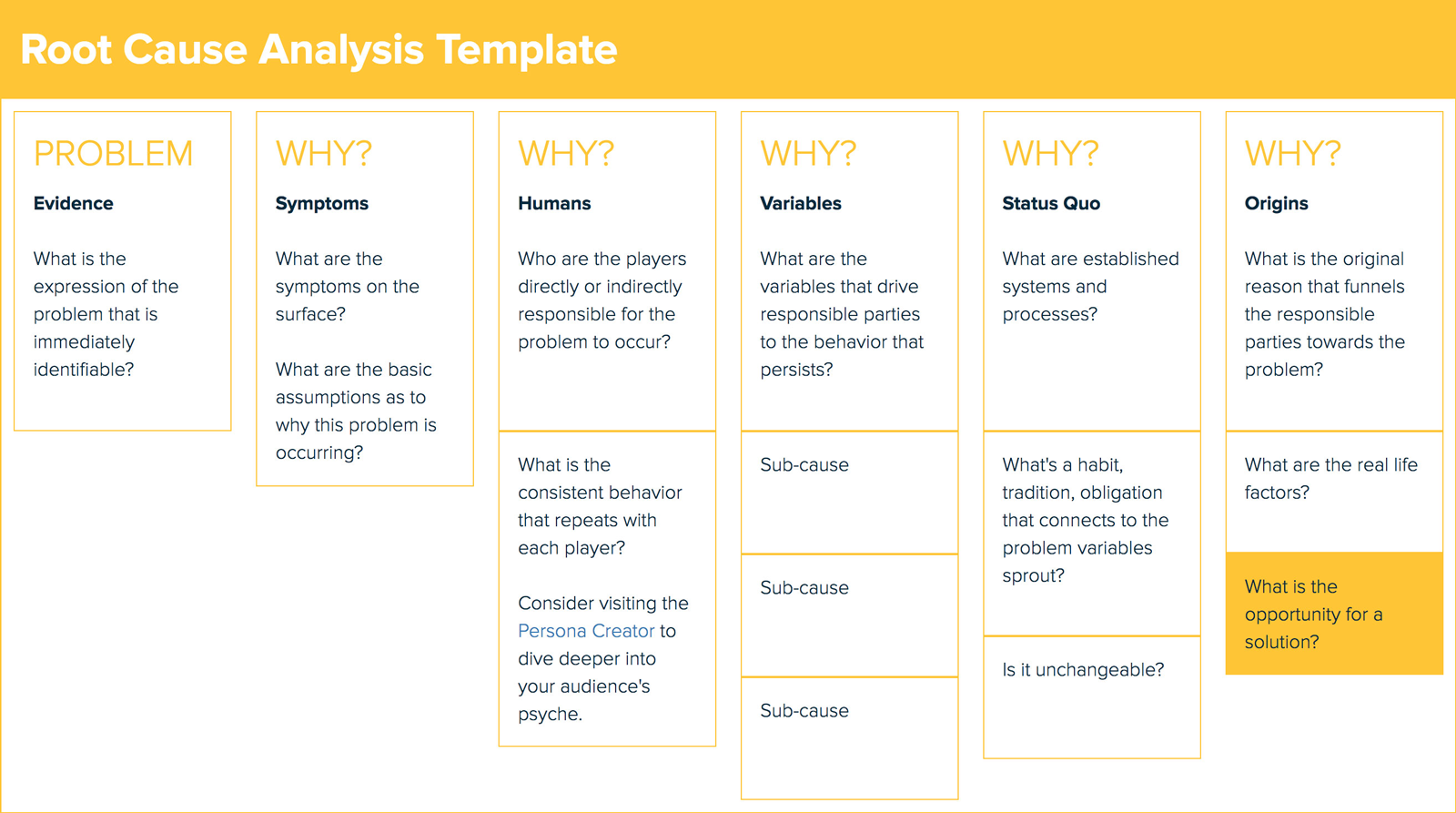 it rca template - root cause analysis for entrepreneurship xtensio
