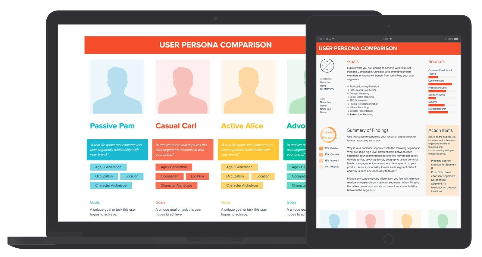 user persona comparison template & examples