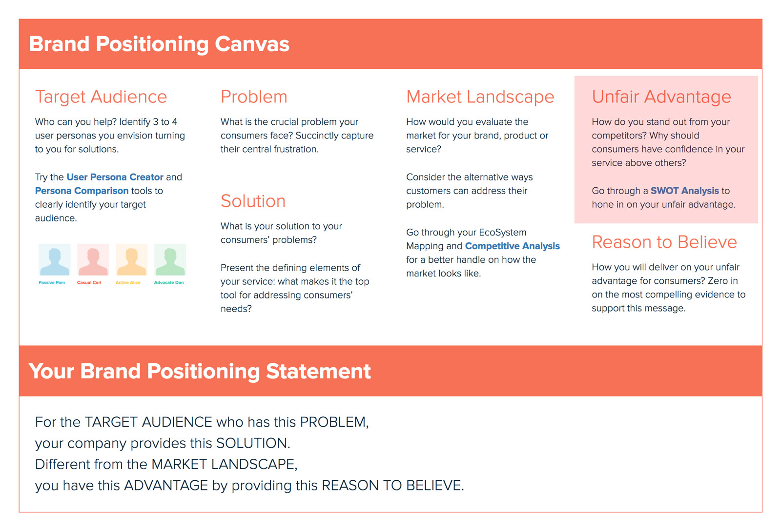 unfair advantage brand positioning canvas