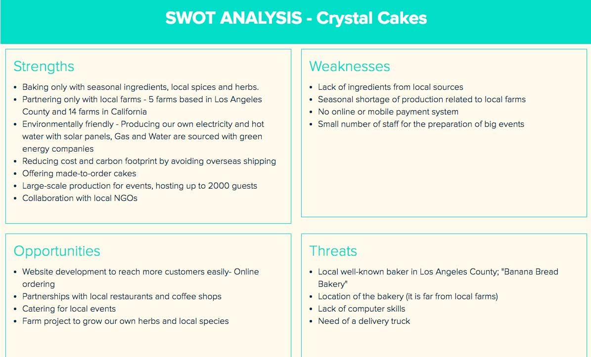 Crystal Cakes SWOT