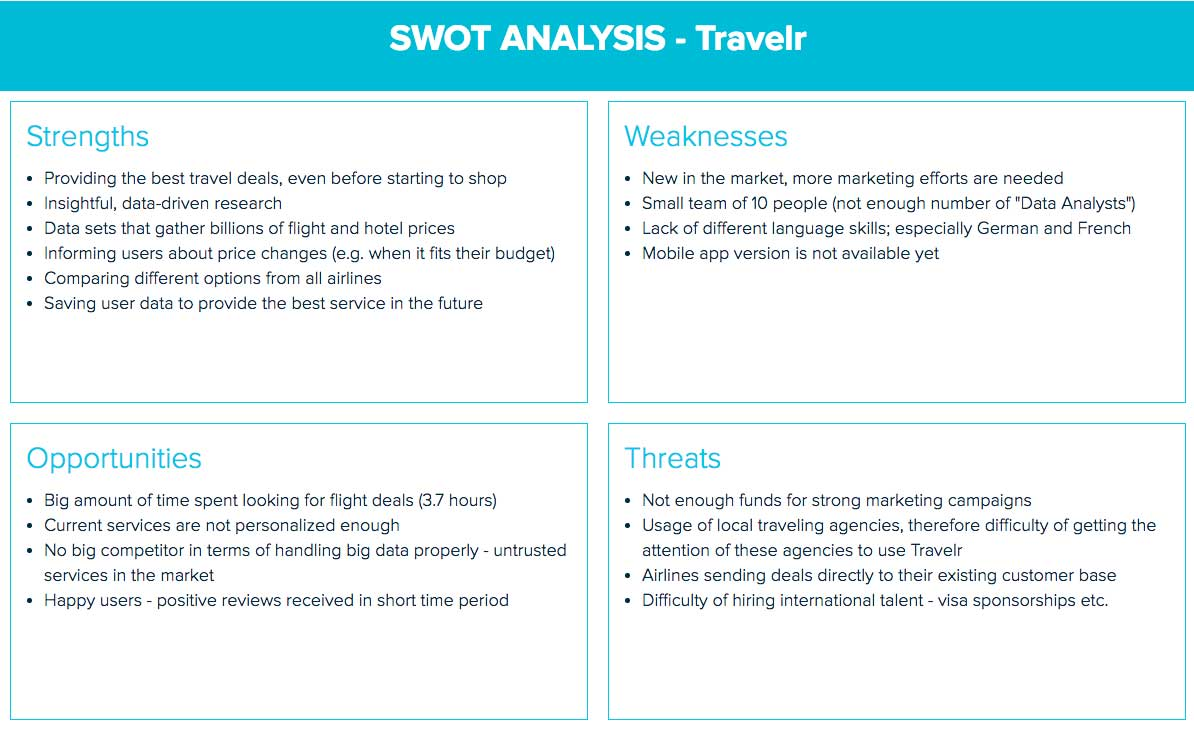 Travelr Analysis
