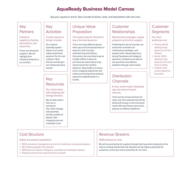 How to create a business model canvas xtensio pin it on pinterest accmission