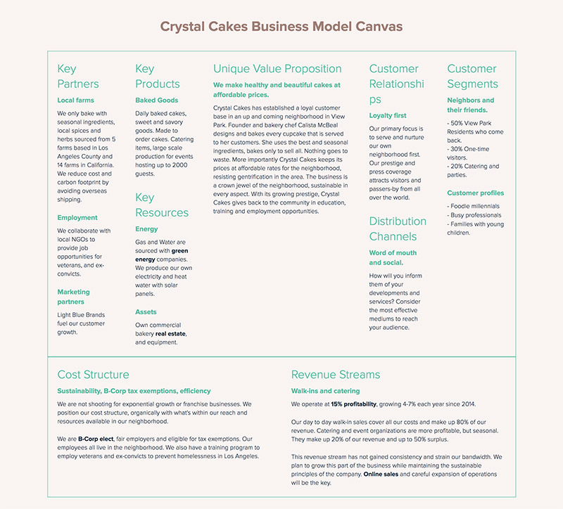 How to create a business model canvas xtensio crystal cake business model canvas wajeb Image collections