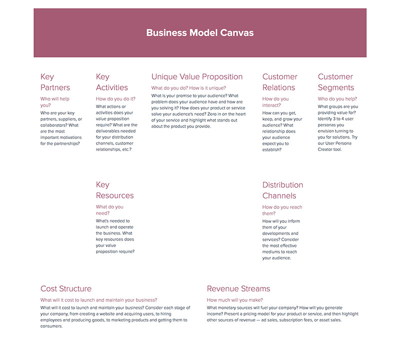How to create a business model canvas xtensio business model canvas template accmission Image collections