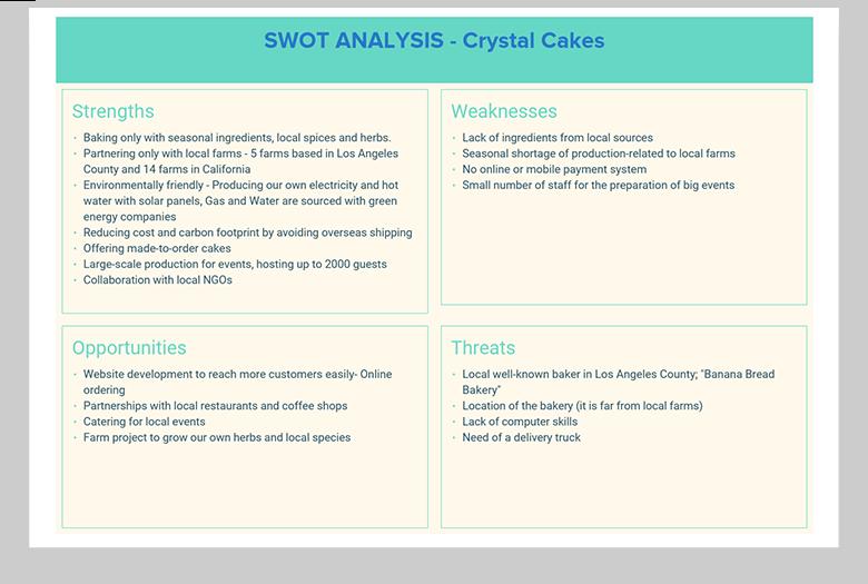 SWOT Analysis Crystal Cakes