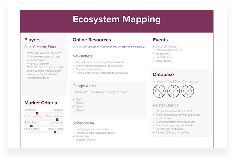 Ecosystem Mapping