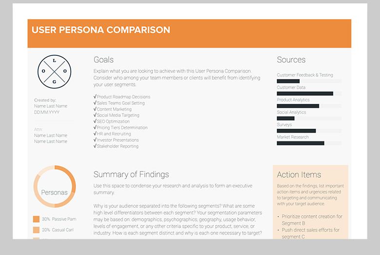 User Persona Comparison