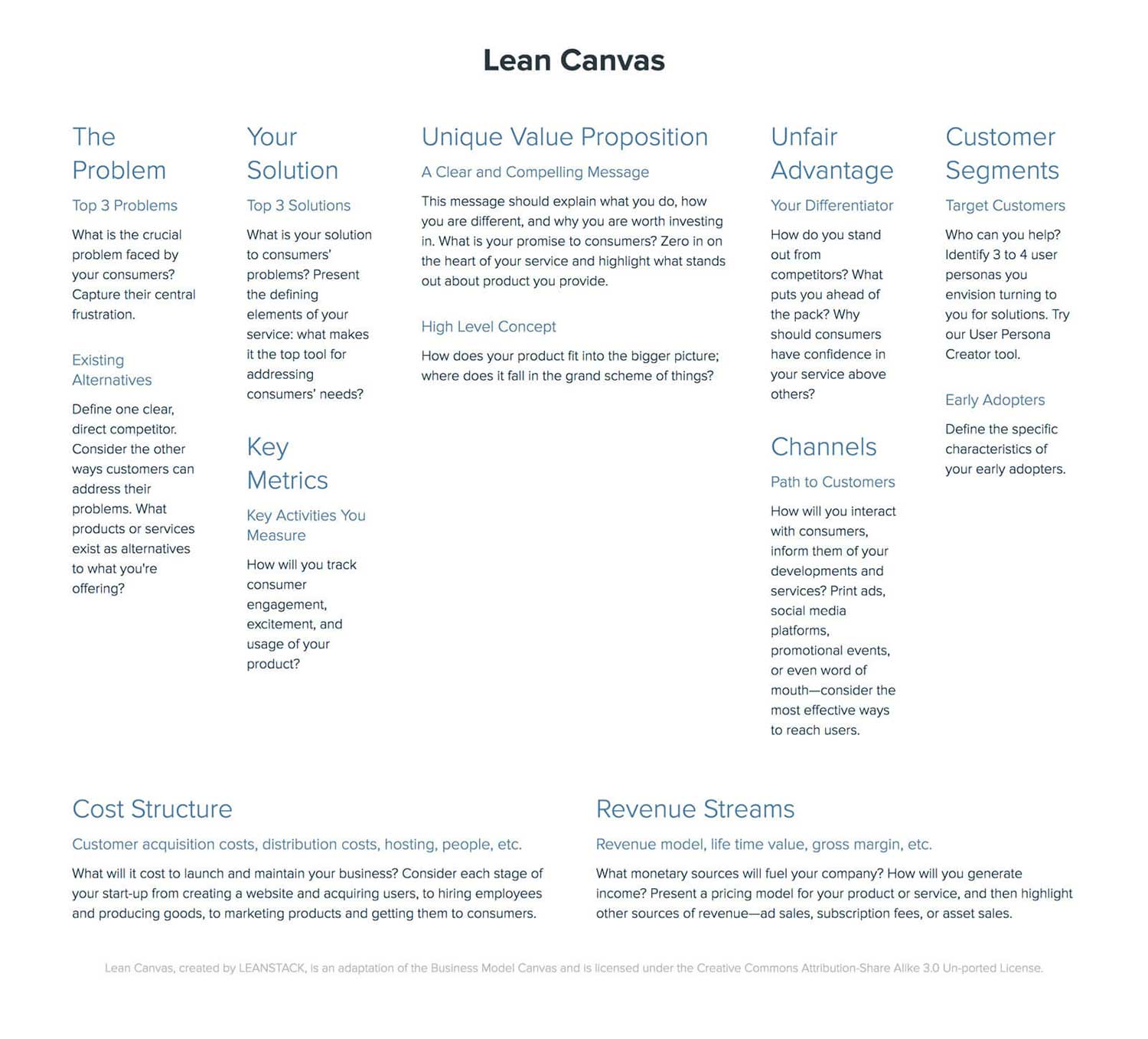 How to create a Lean Canvas, A step by step guide   Xtensio