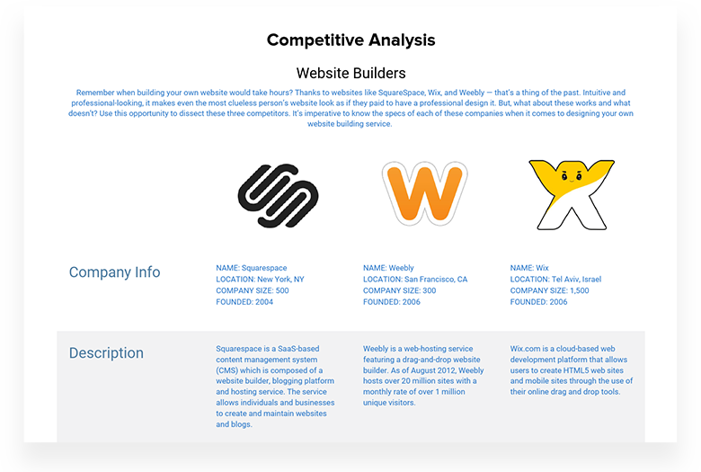 Website_Builders Competitive Analysis