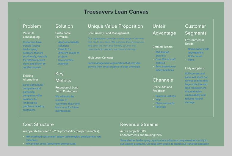Treesavers Lean Startup Summary