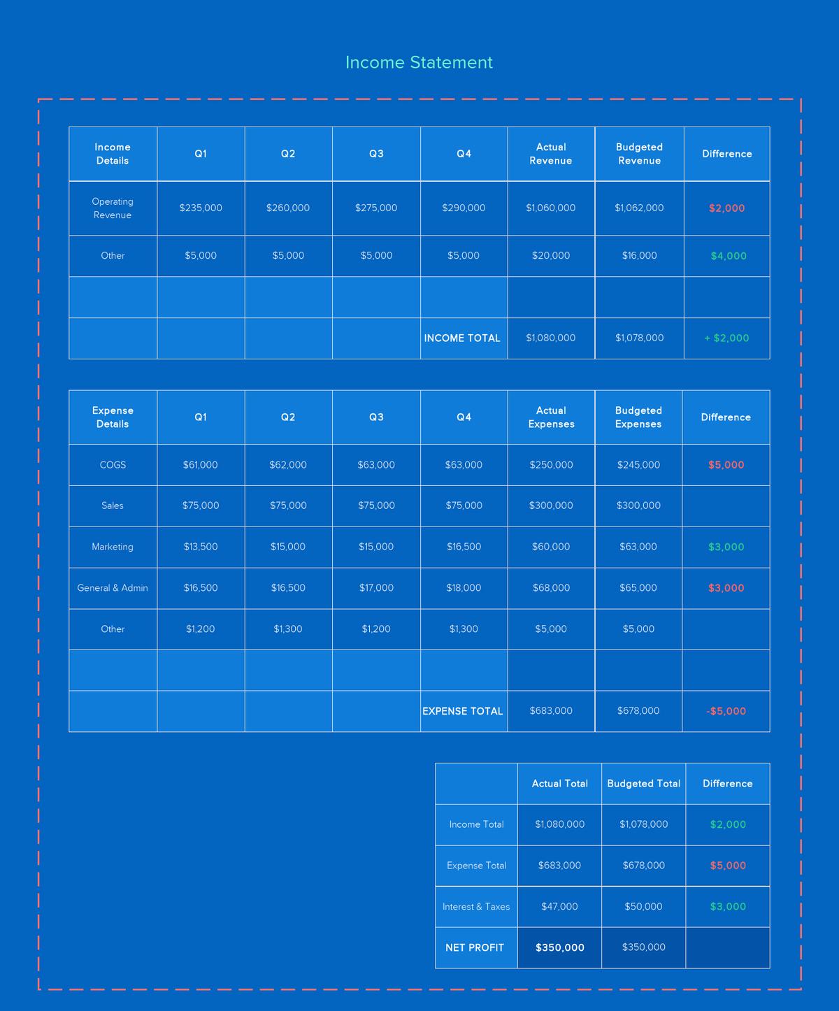 Annual Budget Report | Xtensio