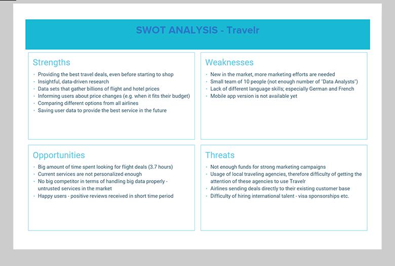 SWOT Analysis Travelr Example